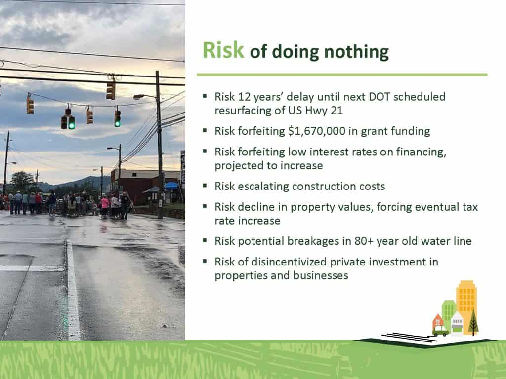 Risk of doing nothing