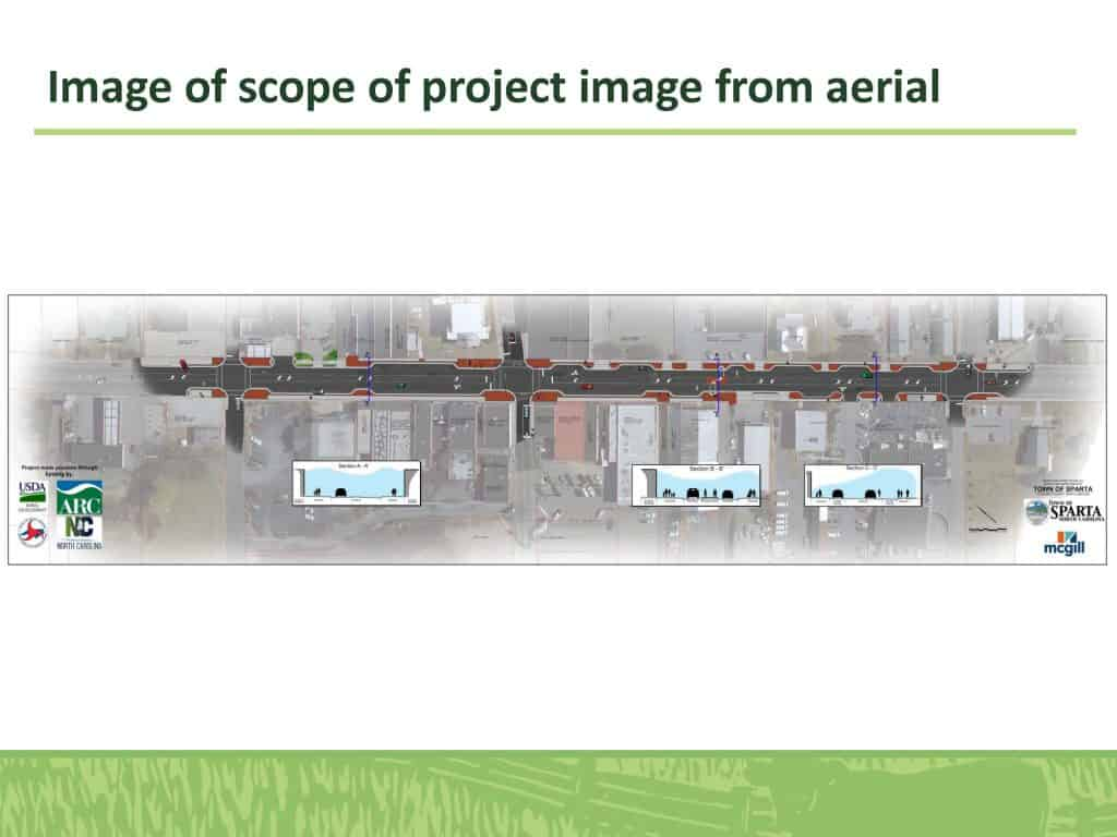 Scope of project image from aerial
