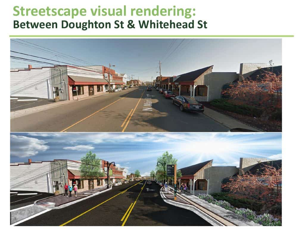 Streetscape visual rendering between Doughton St & Whitehead St