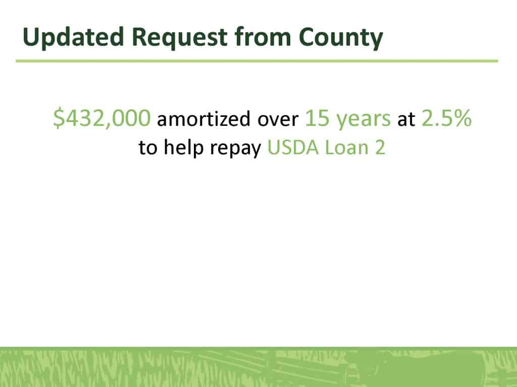 Updated Request from County