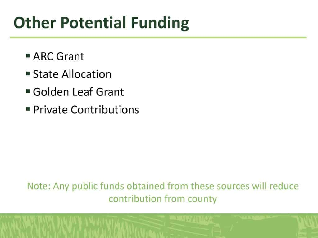 Other Potential Funding
