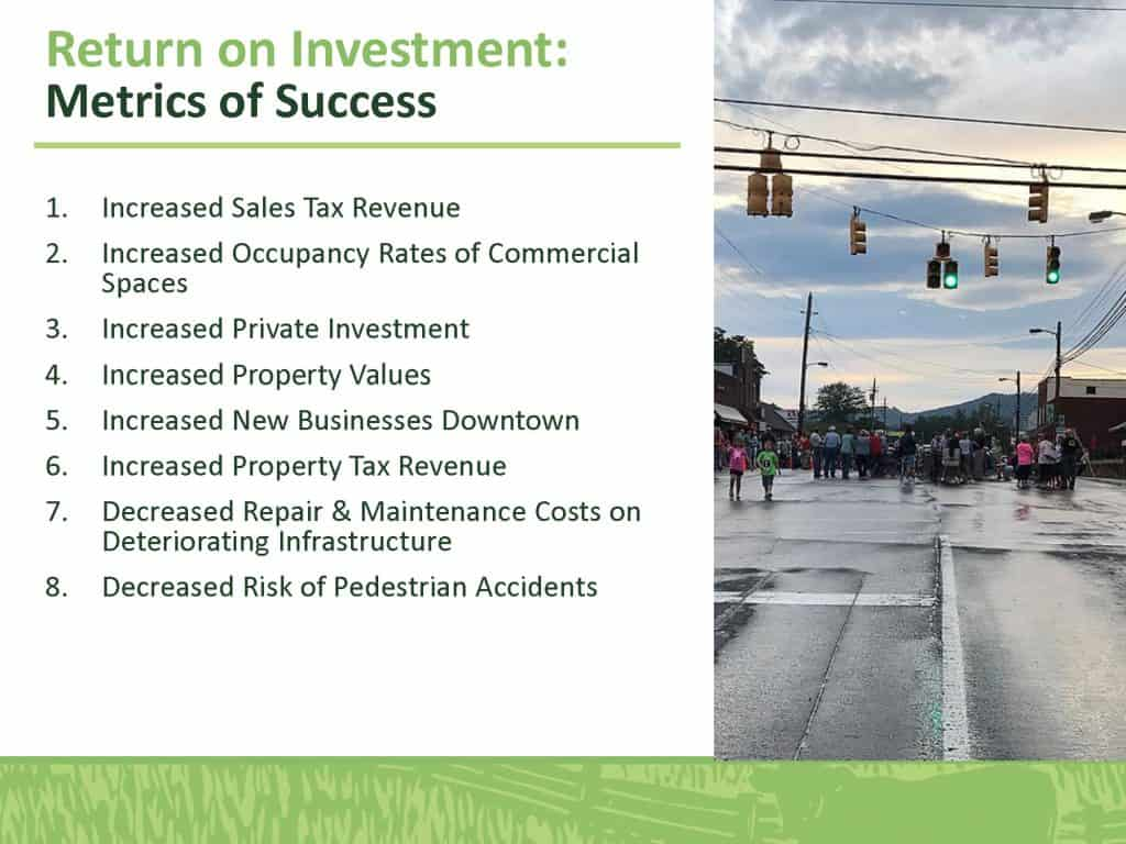 Return on Investment: Metrics of Success