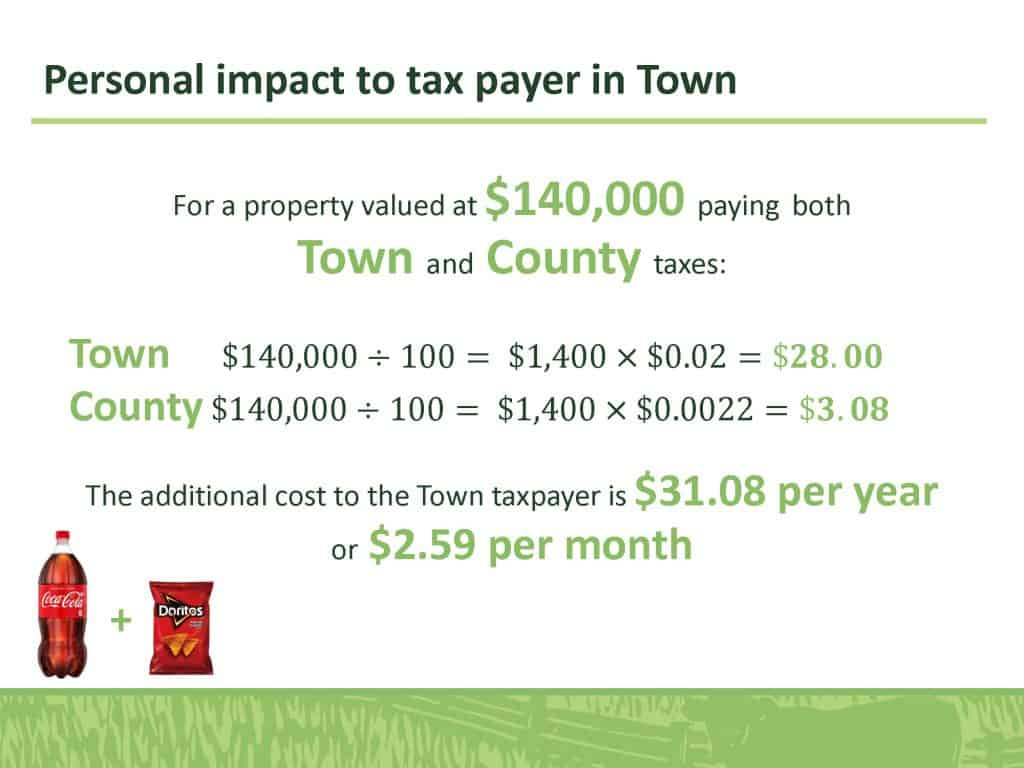 Personal impact to tax payer in Town