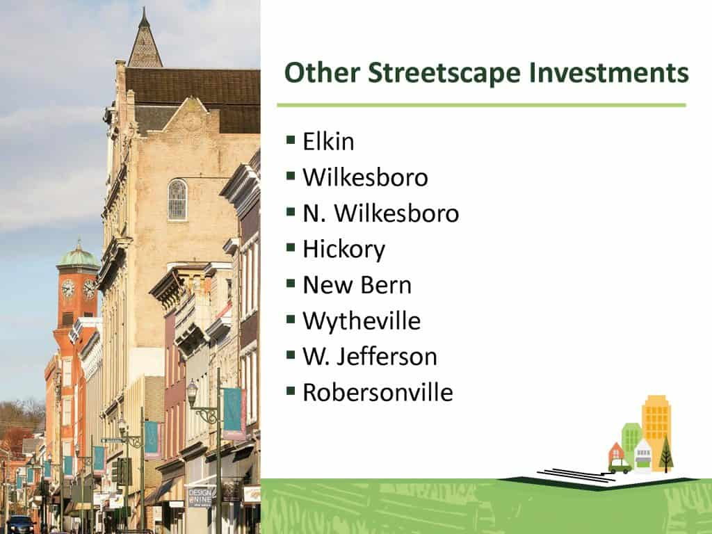 Other Streetscape Investments