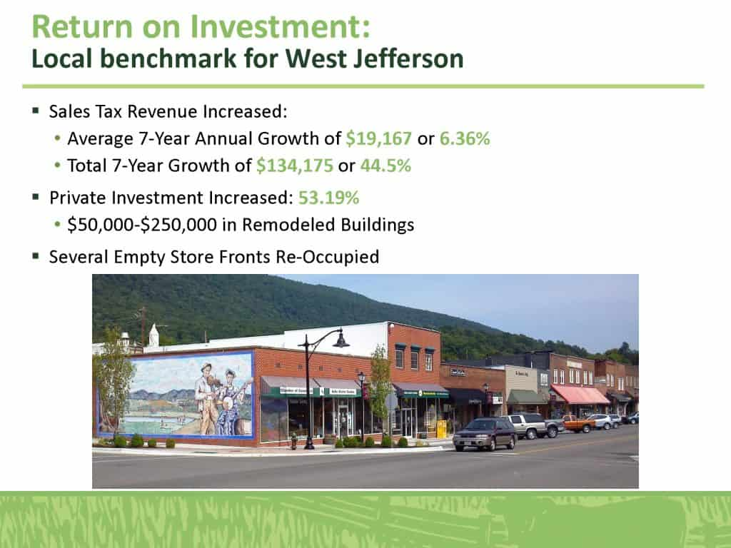 Return on Investment: Local benchmark for West Jefferson